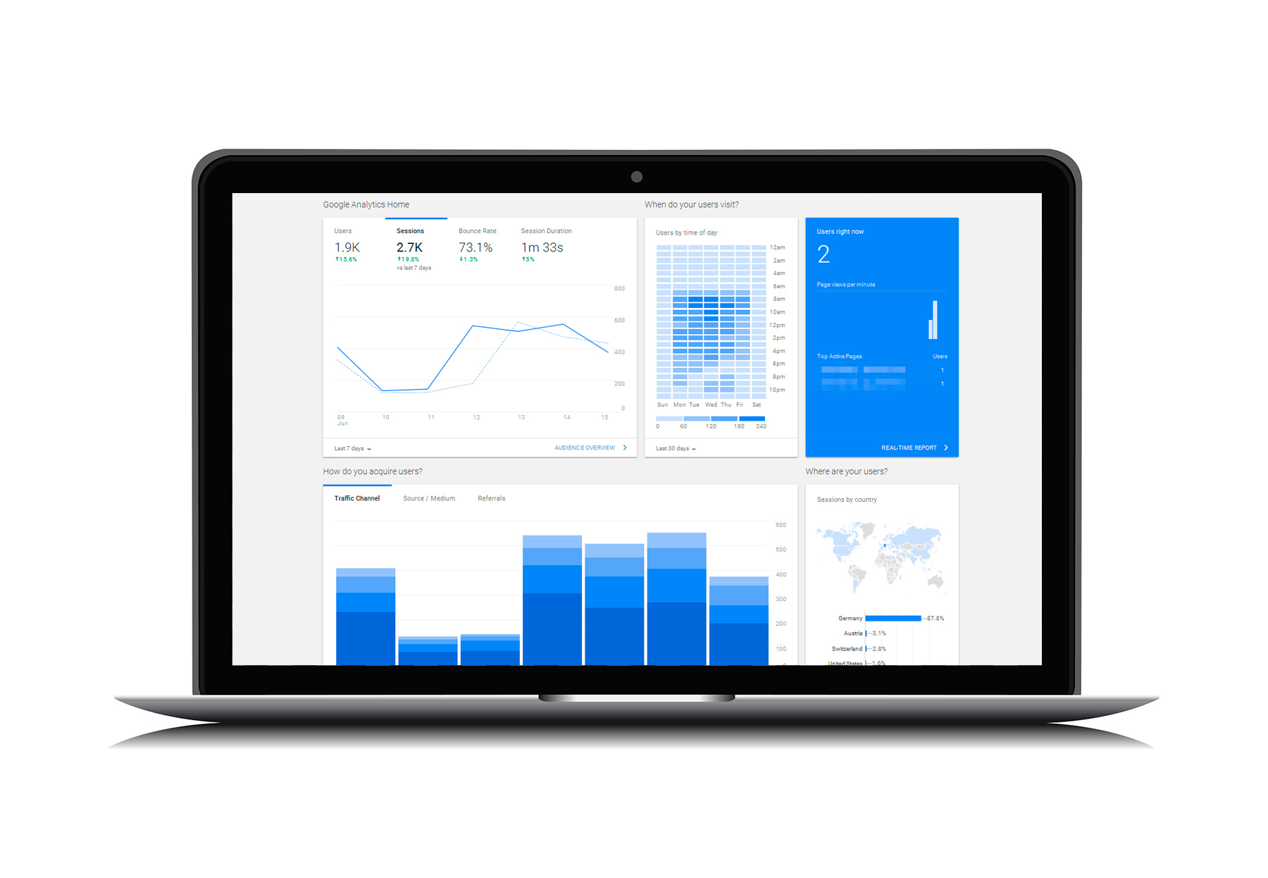 SEO für Website_Laptop mit Statistiken